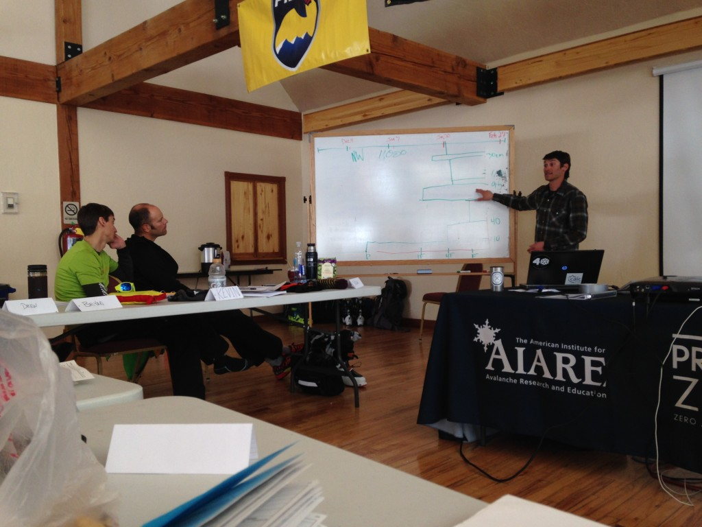 Josh Hirshberg, San Juan forecaster giving a seasonal snowpack review talk to our AIARE Level 3 course.
